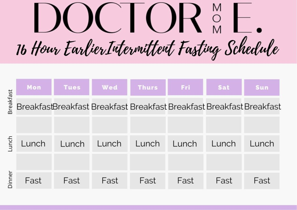 intermittent fasting for busy moms